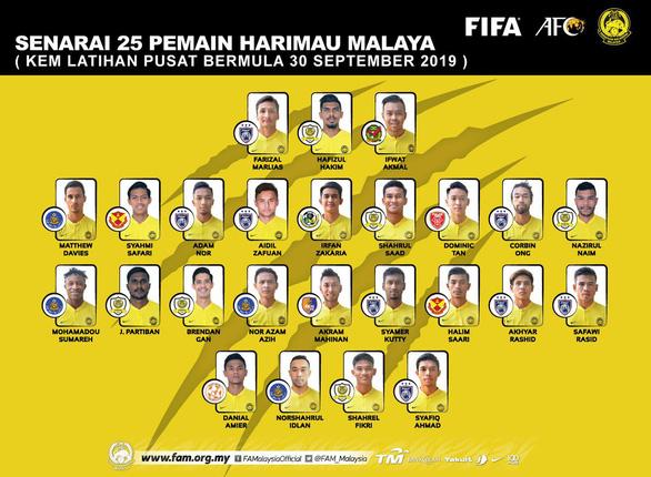 Malaysia giữ 4 cầu thủ nhập tịch, chờ gặp Việt Nam - Ảnh 1.
