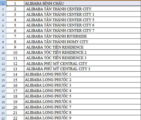 Công bố danh sách hơn 40 dự án ma của Công ty Alibaba - Ảnh 2.
