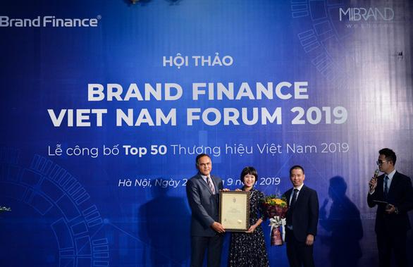 Ba nhà mạng di động có tên trong top 10 thương hiệu Việt giá trị nhất năm 2019 - Ảnh 1.