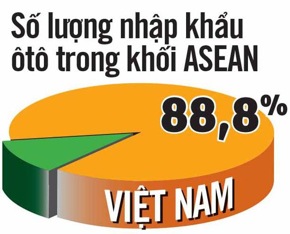 Tìm đường cho ôtô thương hiệu Việt - Ảnh 3.