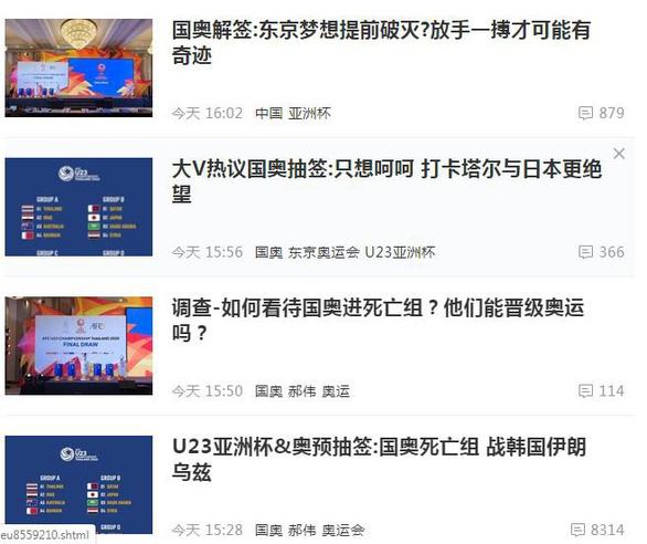 Rơi vào bảng tử thần, báo chí và CĐV Trung Quốc tuyệt vọng - Ảnh 1.
