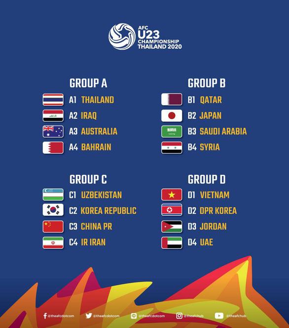 HLV Park Hang Seo: Thật may khi U23 Việt Nam không cùng bảng Hàn Quốc ở VCK U23 châu Á - Ảnh 2.