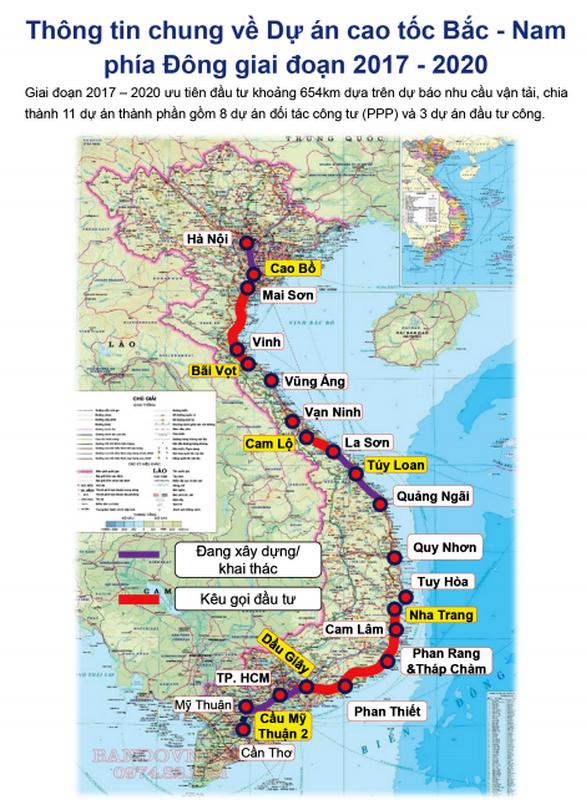 Nhanh nhất tháng 8-2020 mới chọn được nhà đầu tư BOT cao tốc Bắc - Nam - Ảnh 2.