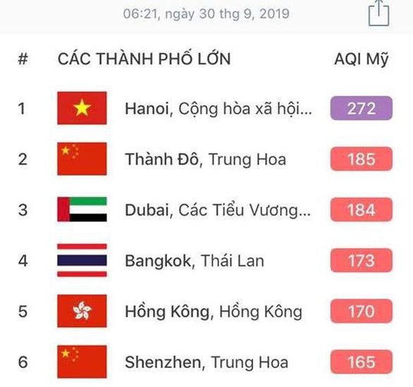 Tài khoản Facebook Vũ Khắc Ngọc xin lỗi vụ AirVisual - Ảnh 2.