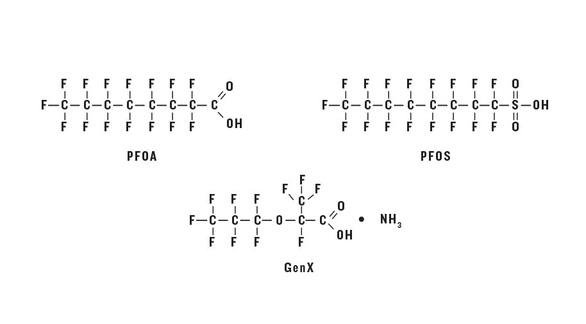 Đan Mạch trở thành quốc gia đầu tiên cấm 'hóa chất vĩnh cửu' - Ảnh 1.