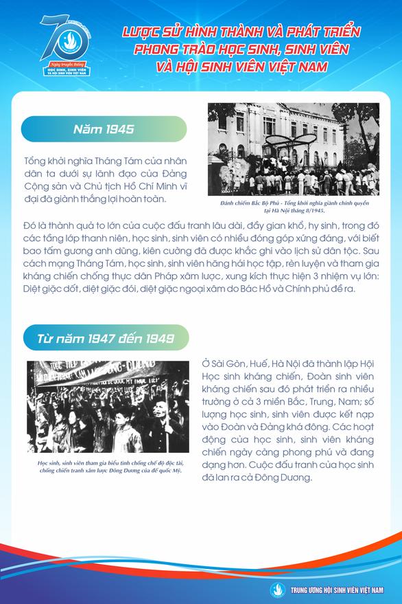 70 năm sinh viên Việt Nam khẳng định những hoài bão, hành động đẹp đẽ  - Ảnh 3.