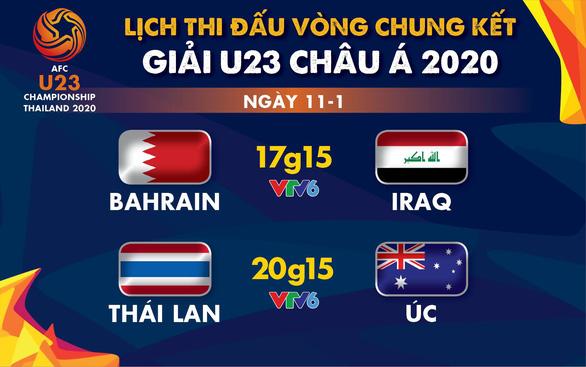 Lịch trực tiếp Giải U23 châu Á 2020: U23 Thái Lan đụng độ Úc - Ảnh 1.