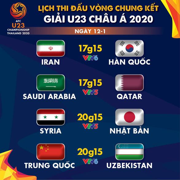 Lịch trực tiếp Giải U23 châu Á 2020 ngày 12-1: Trung Quốc đụng độ Uzbekistan - Ảnh 1.