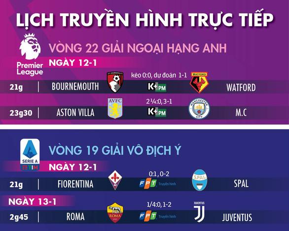 Lịch trực tiếp bóng đá châu Âu ngày 12-1: Tâm điểm Man City - Ảnh 1.