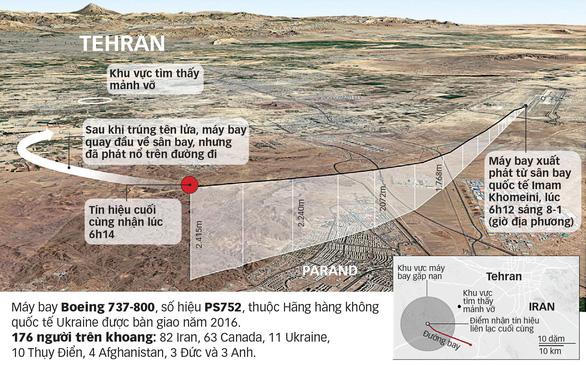 Bắn nhầm máy bay Ukraine, Iran lãnh hậu quả gì? - Ảnh 1.
