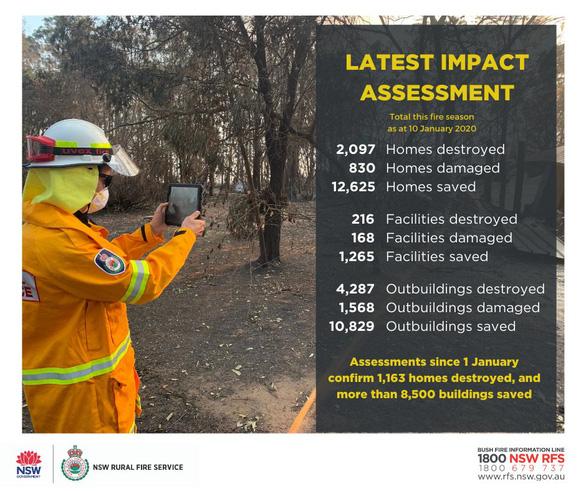 28 người chết do cháy rừng khốc liệt ở Úc - Ảnh 1.