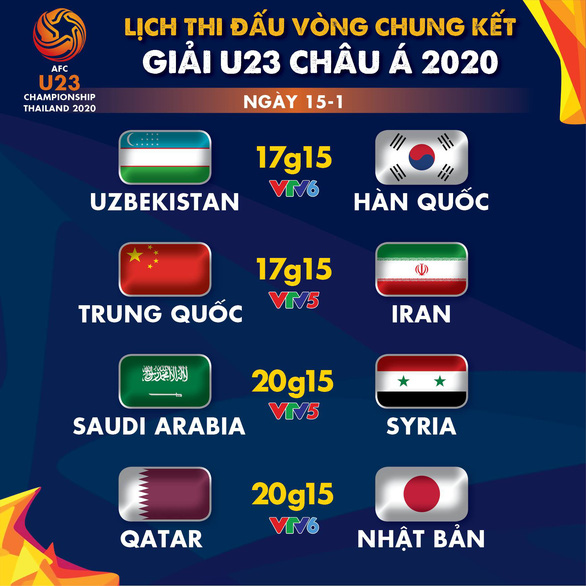 Lịch trực tiếp Giải U23 châu Á 2020: Tâm điểm Uzbekistan gặp Hàn Quốc - Ảnh 1.