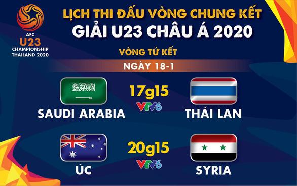 Lịch trực tiếp tứ kết Giải U23 châu Á 2020: Thái Lan gặp Saudi Arabia - Ảnh 1.