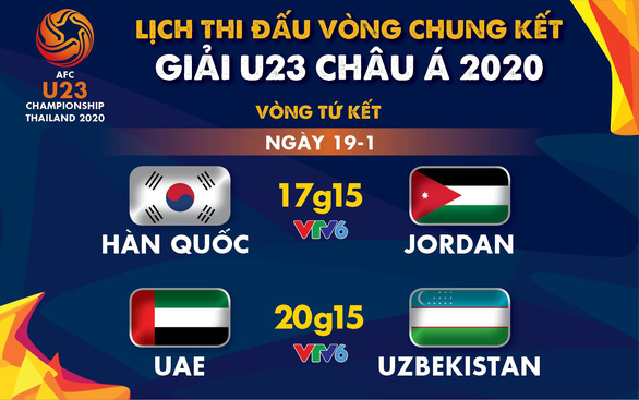 Lịch trực tiếp tứ kết Giải U23 châu Á 2020: Hàn Quốc gặp Jordan - Ảnh 1.