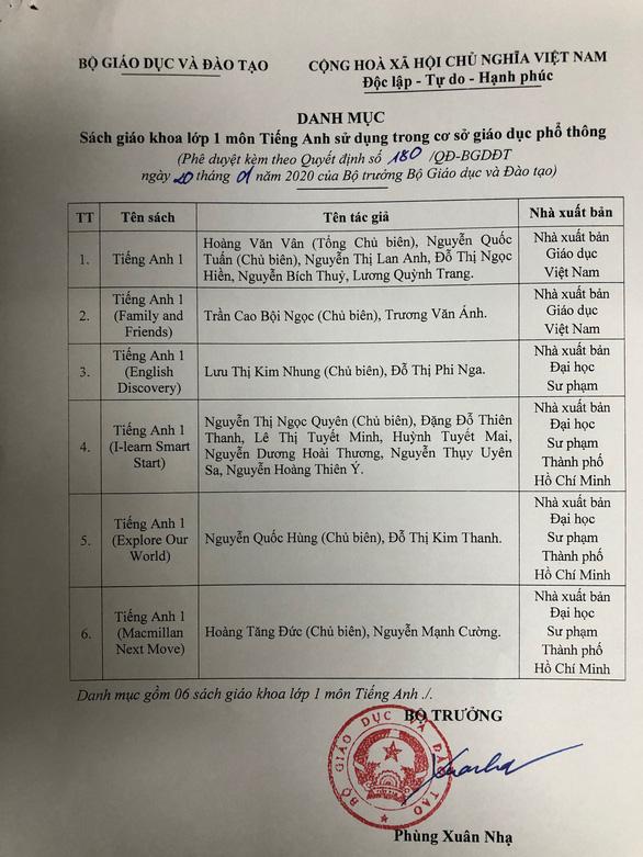 Bộ GD-ĐT công bố kết quả phê duyệt sách giáo khoa Tiếng Anh lớp 1 - Ảnh 1.