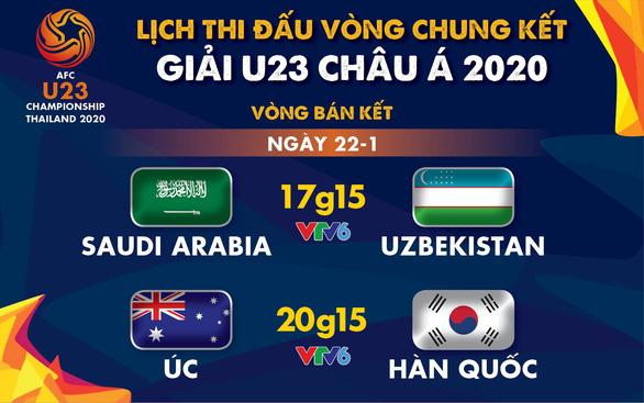 Lịch trực tiếp bán kết Giải U23 châu Á 2020: Úc - Hàn Quốc - Ảnh 1.