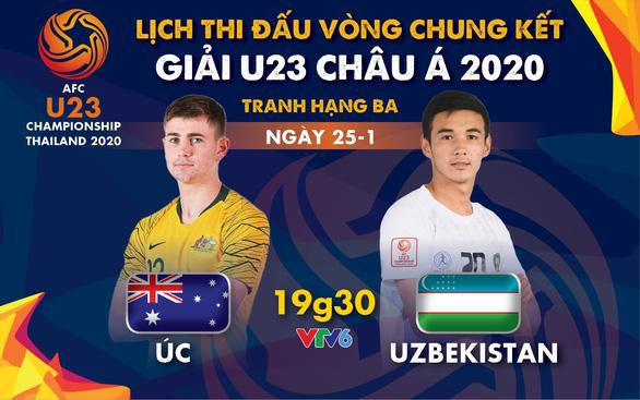 Lịch trực tiếp trận tranh hạng 3 Giải U23 châu Á 2020: Úc gặp Uzbekistan - Ảnh 1.