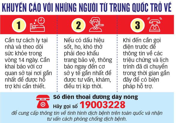 Các nước cách ly công dân từ Vũ Hán - Ảnh 2.