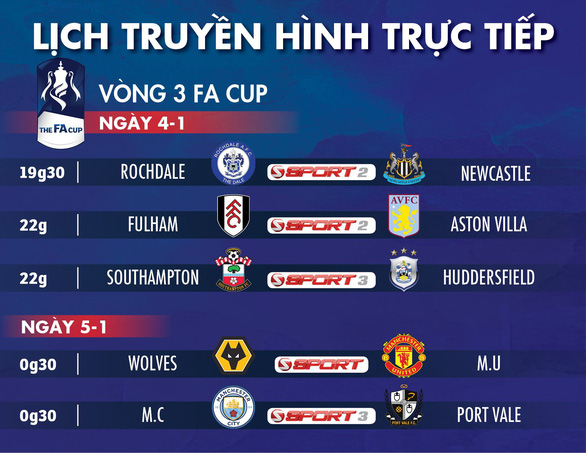 Lịch truyền hình trực tiếp Cúp FA ngày 4-1 - Ảnh 1.