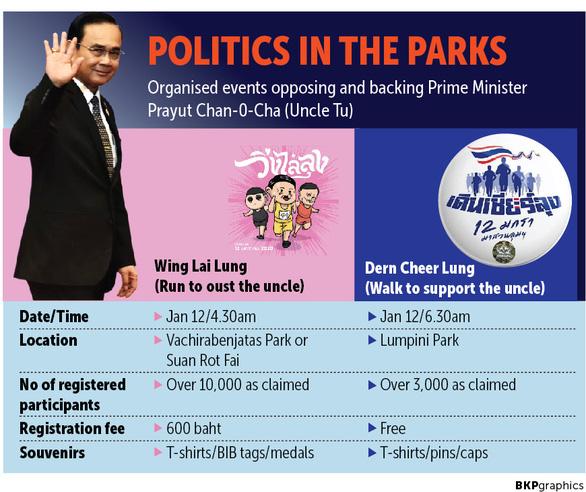 Chạy phản đối thủ tướng thì tốn tiền, đi bộ ủng hộ thủ tướng thì miễn phí? - Ảnh 2.