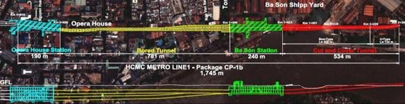 Metro số 1 Bến Thành - Suối Tiên sắp hoàn thiện ga Nhà hát TP - Ảnh 1.