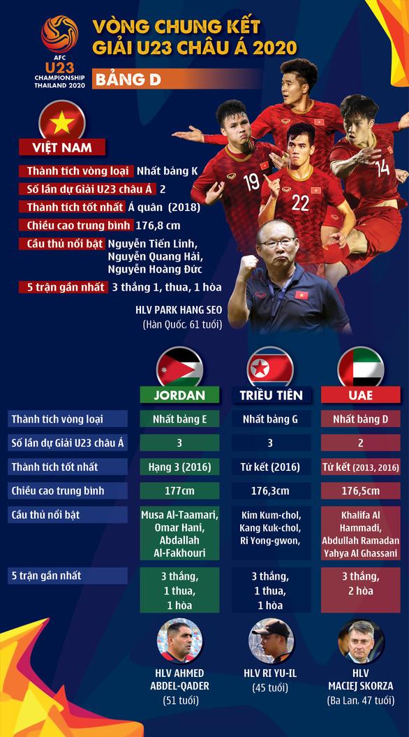 HLV Park Hang Seo: UAE biết nhiều về Việt Nam, để xem họ biết được bao nhiêu... - Ảnh 8.