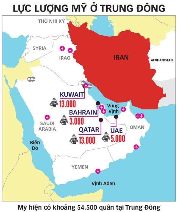Mỹ - Iran bên bờ vực chiến tranh: Washington, Tehran có đường lùi - Ảnh 3.