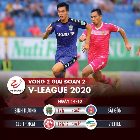 Lịch trực tiếp V-League 2020 ngày 14-10: CLB TP.HCM - Viettel - Ảnh 1.