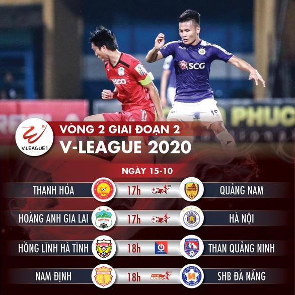 Lịch trực tiếp V-League 2020 ngày 15-10: HAGL - CLB Hà Nội - Ảnh 1.