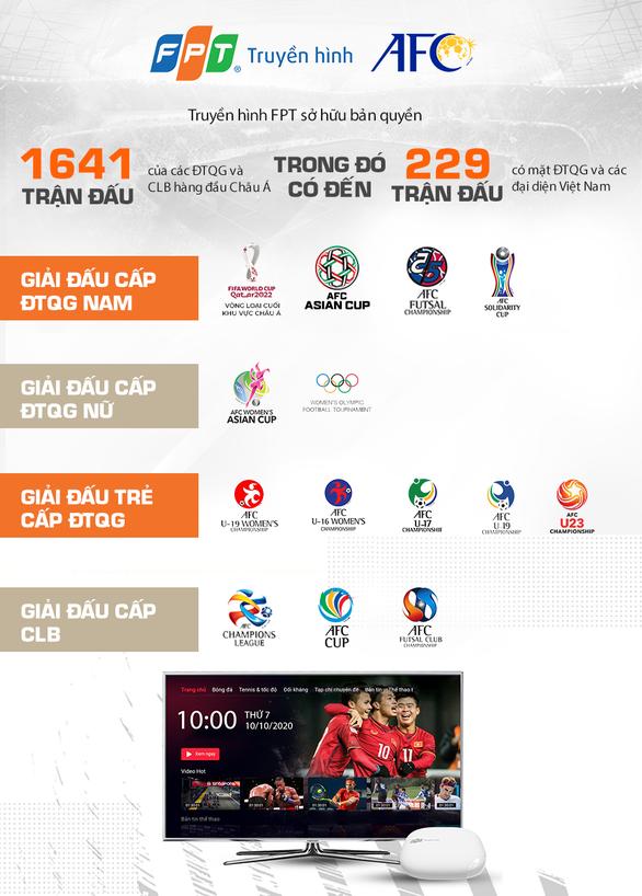 Truyền hình FPT phát sóng vòng loại cuối cùng World Cup 2022 - Ảnh 2.
