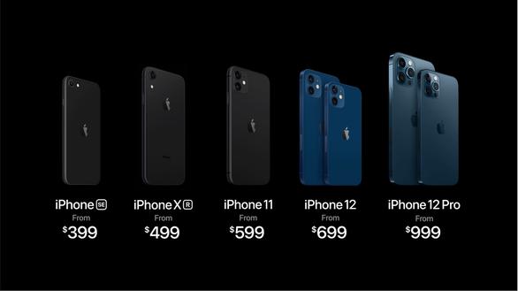 iPhone 12 giá dự kiến từ 21,49 triệu, bán chính thức tại Việt Nam từ 4-12 - Ảnh 1.