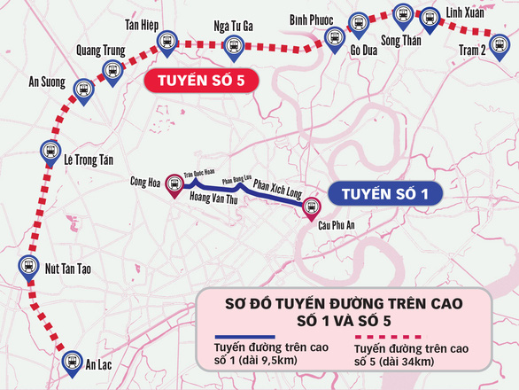 Sở GTVT TP.HCM đề xuất làm 5 đường trên cao - Ảnh 2.