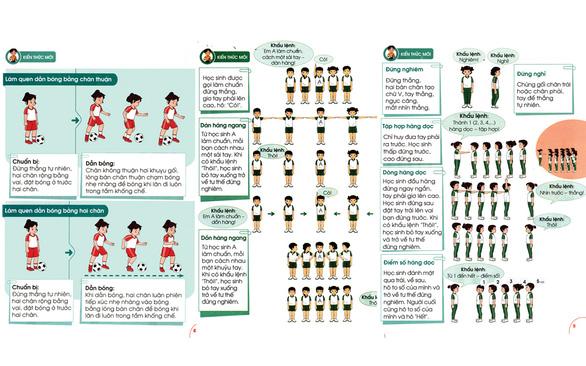 Sách Giáo dục thể chất lớp 1 của Cánh Diều: Dành cho thần đồng bóng đá! - Ảnh 1.