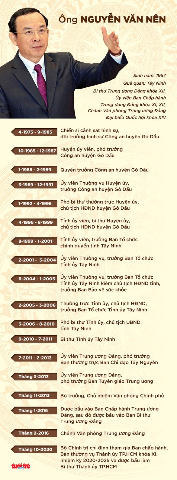 Đại biểu Nguyễn Văn Nên chuyển về Đoàn đại biểu Quốc hội TP.HCM - Ảnh 2.