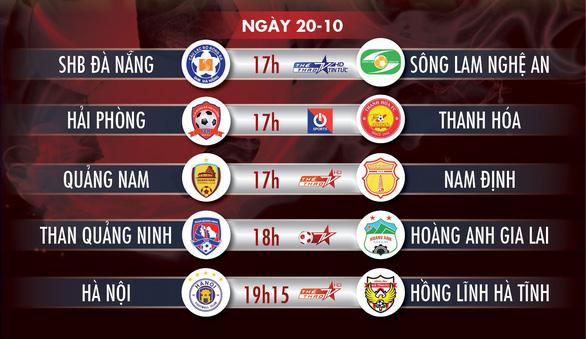Lịch trực tiếp V-League 20-10: Quảng Nam rớt hạng? Hà Nội gặp Hà Tĩnh - Ảnh 1.