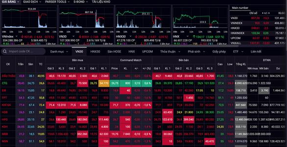 Nhà đầu tư hoảng loạn bán tháo cổ phiếu sau tin ông Trump nhiễm COVID-19 - Ảnh 2.