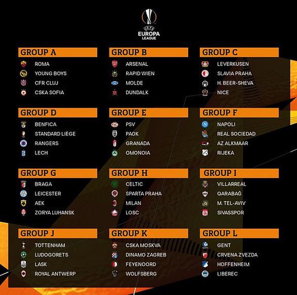 Đội của Filip Nguyen rơi vào bảng nhẹ ở Europa League - Ảnh 2.