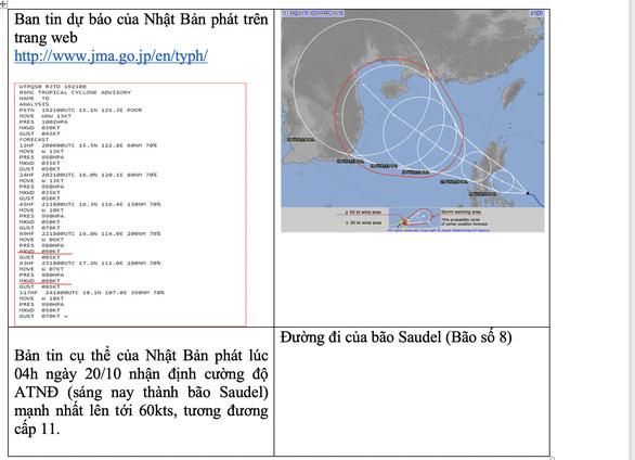 Nhật Bản dự báo siêu bão cấp 17 đổ bộ vào Việt Nam: Thông tin sai sự thật! - Ảnh 1.