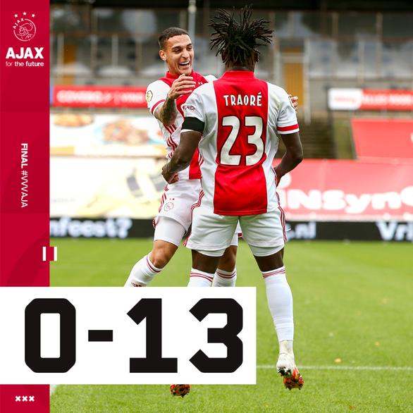 Ajax thắng không tưởng 13-0 tại Eredivisie - Ảnh 1.