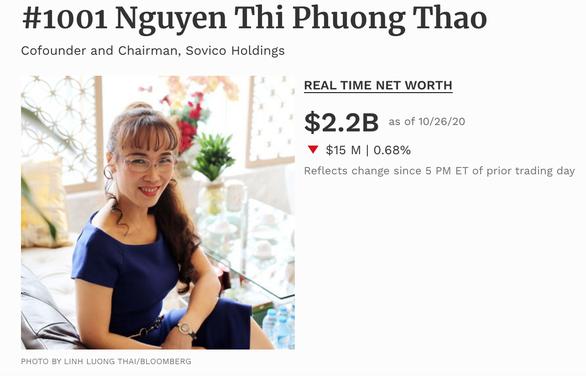Câu lạc bộ tỉ phú đô la Việt Nam tăng thêm 2 người, tài sản thêm hàng tỉ USD - Ảnh 4.