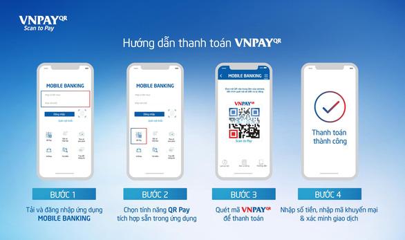 Người dân hào hứng với thanh toán QR Code tại Bưu điện Việt Nam - Ảnh 2.