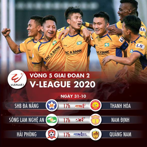 Lịch trực tiếp V-League 2020: Nam Định và Quảng Nam tránh xuống hạng - Ảnh 1.
