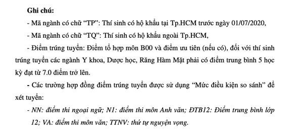 ĐH Y khoa Phạm Ngọc Thạch áp dụng nhiều tiêu chí phụ kèm điểm chuẩn - Ảnh 3.
