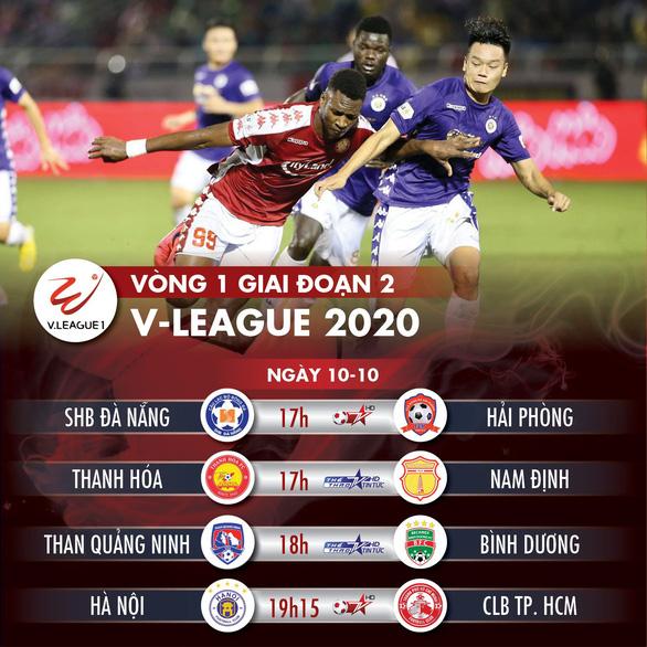 Lịch trực tiếp V-League  ngày 10-10: Đại chiến Hà Nội - CLB TP.HCM - Ảnh 1.