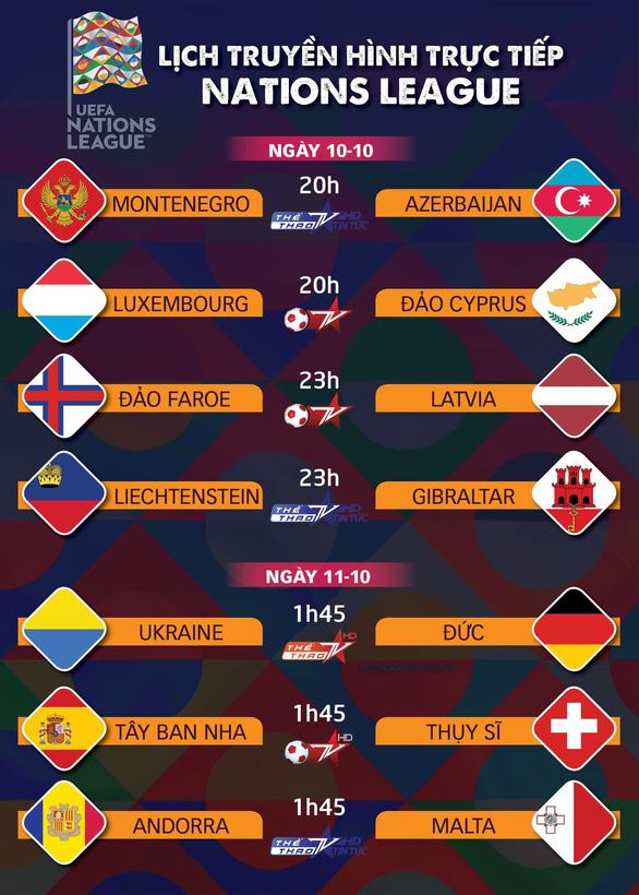 Dàn sao Bayern trở lại, Đức sẽ giành 3 điểm trước Ukraine - Ảnh 2.