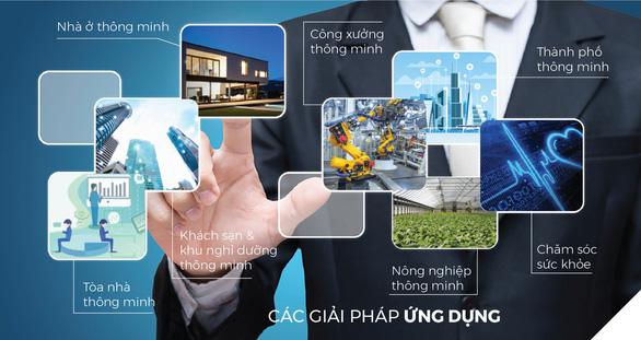 Giải pháp cho nhà ở và cao ốc thông minh - Ảnh 1.