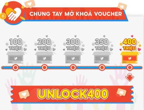 Người dùng AirPay bắt ngay cơ hội săn deal 1K cùng voucher giảm 100K trên Shopee, duy nhất ngày 11-1 - Ảnh 6.