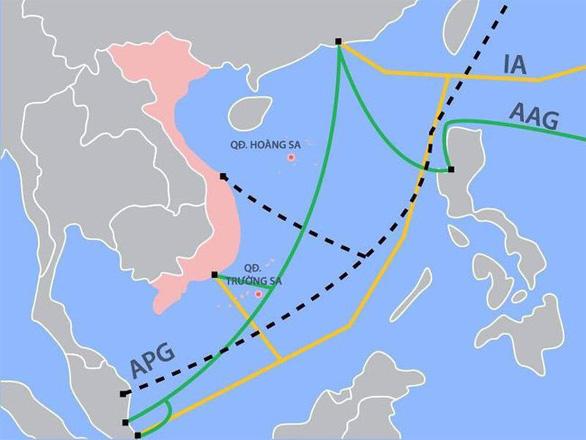 Việt Nam cần xây dựng xa lộ cáp quang biển lớn hướng đến mục tiêu kiến tạo xã hội số - Ảnh 1.