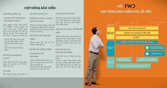 Dự án đặc biệt: FWD Bảo hiểm dễ hiểu - Ảnh 2.