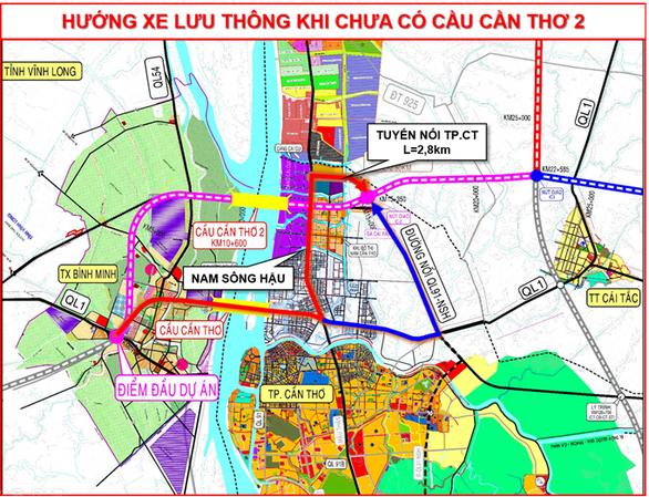 Năm 2021 xây dựng tuyến cao tốc Cần Thơ - Bạc Liêu - Ảnh 2.